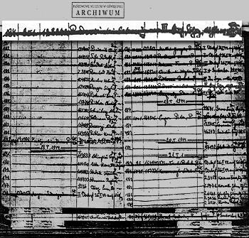 Auschwitz Record of Camp Hospital in Block 20
